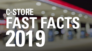 C-store Fast Facts 2019: Landscape, Trends, Demographics