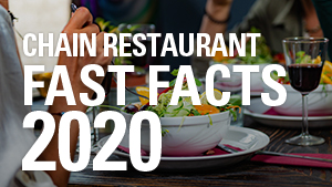 Chain Restaurant Fast Facts 2020: Opportunities & Trends